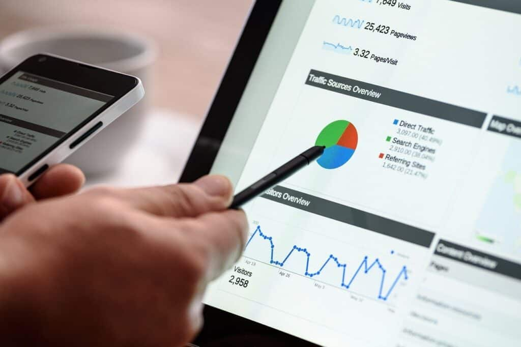 Affiliate marketing tracking results